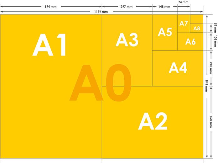 DIN-Formate für Digitaldruck und Großformatdruck